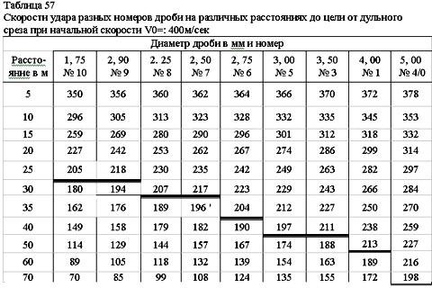 таблица_57.jpg