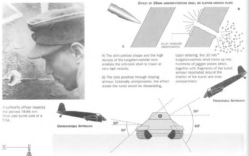 Hs-129-Angle.jpg