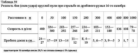 таблица_59.jpg