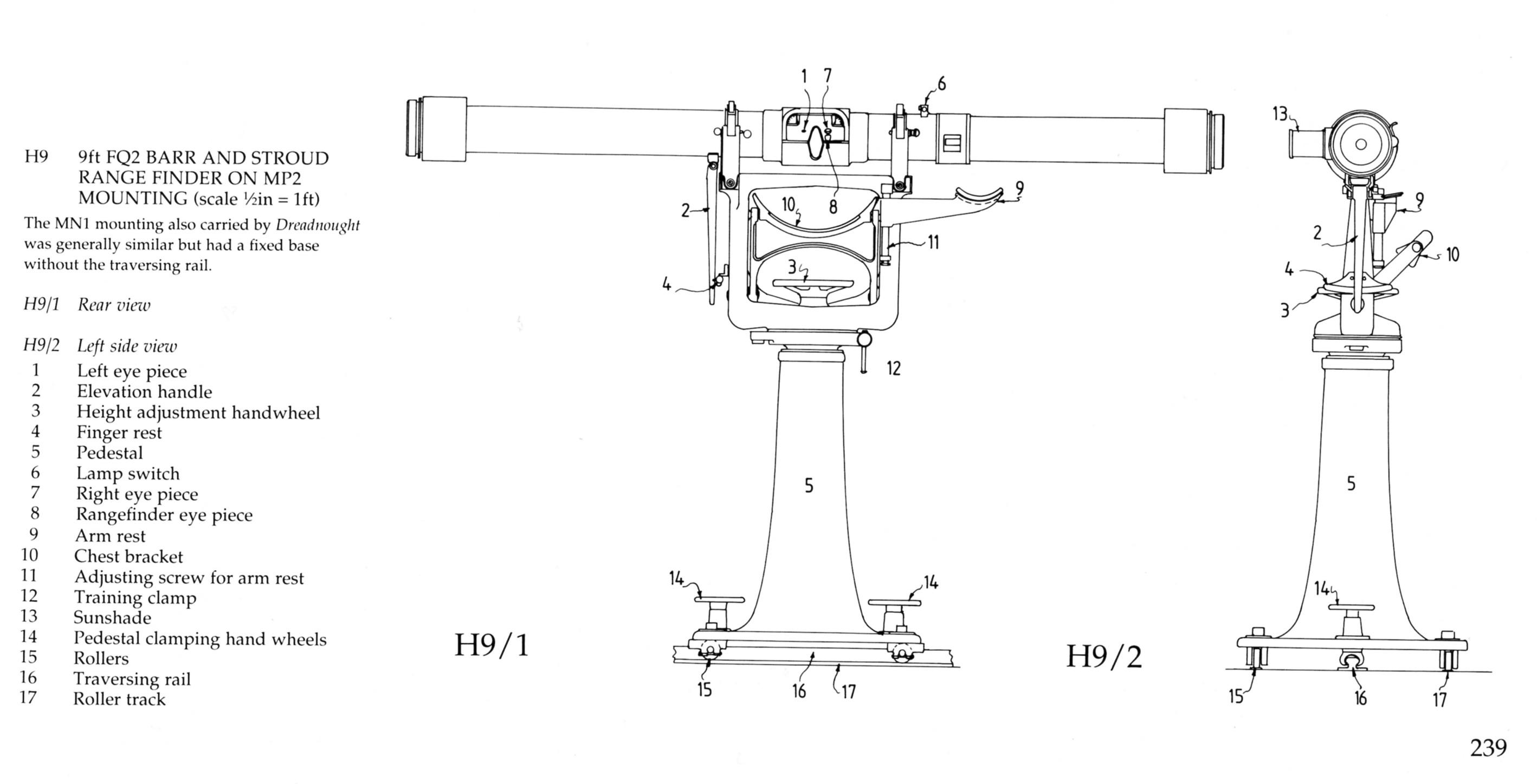 9ft FQ2 BARR and STROUD Range Finder.jpg