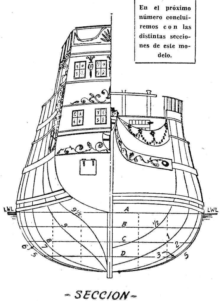 Чертеж макет парусника своими руками чертежи