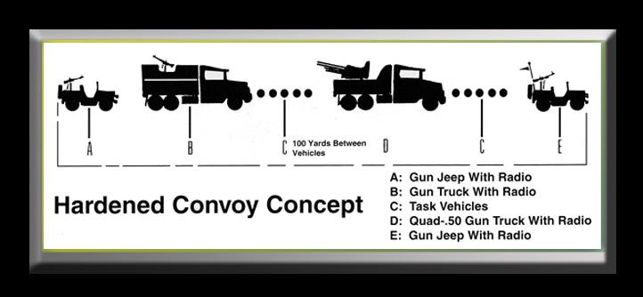 Вьетнам_США_концепция_усиленного_конвоя_полковник Джо О Белино (командующий 8й транспортоной группы).jpg