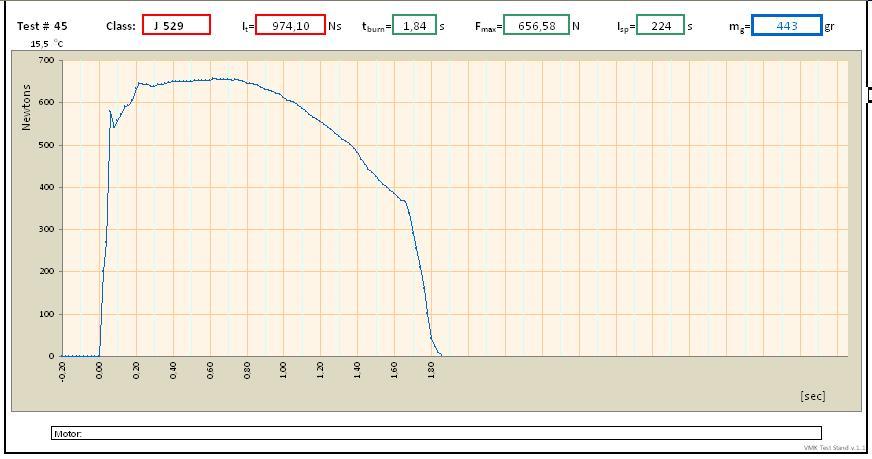 График испытаний двигателя J-529 (с трассером) 30.08.11.JPG