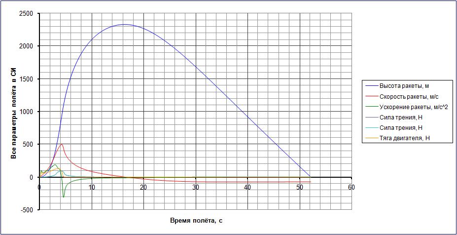 Расчёт Рыжика 2.png