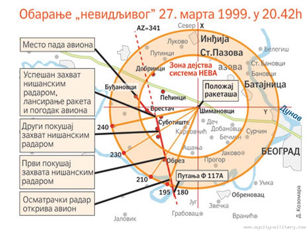Все форумы о сербии знакомства 3
