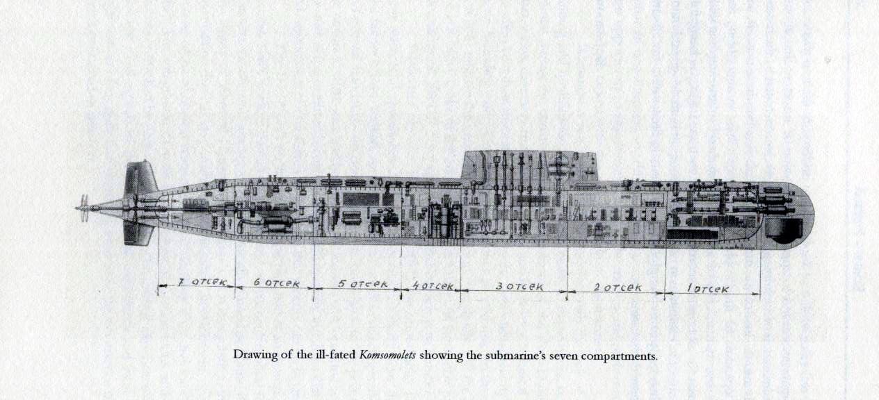 конденсатор подводной лодки
