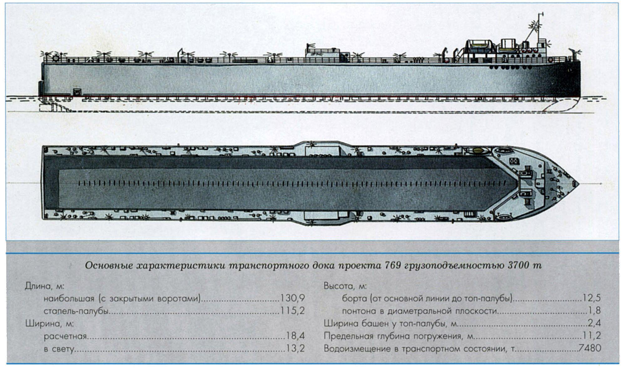ТД пр.769_ТТХ.jpg