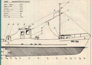 рыболовные суда и боты