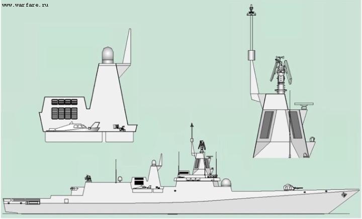 Russian_frigate_22350_project.jpg