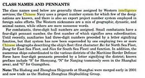 Каронимика ВМФ КНР.jpg